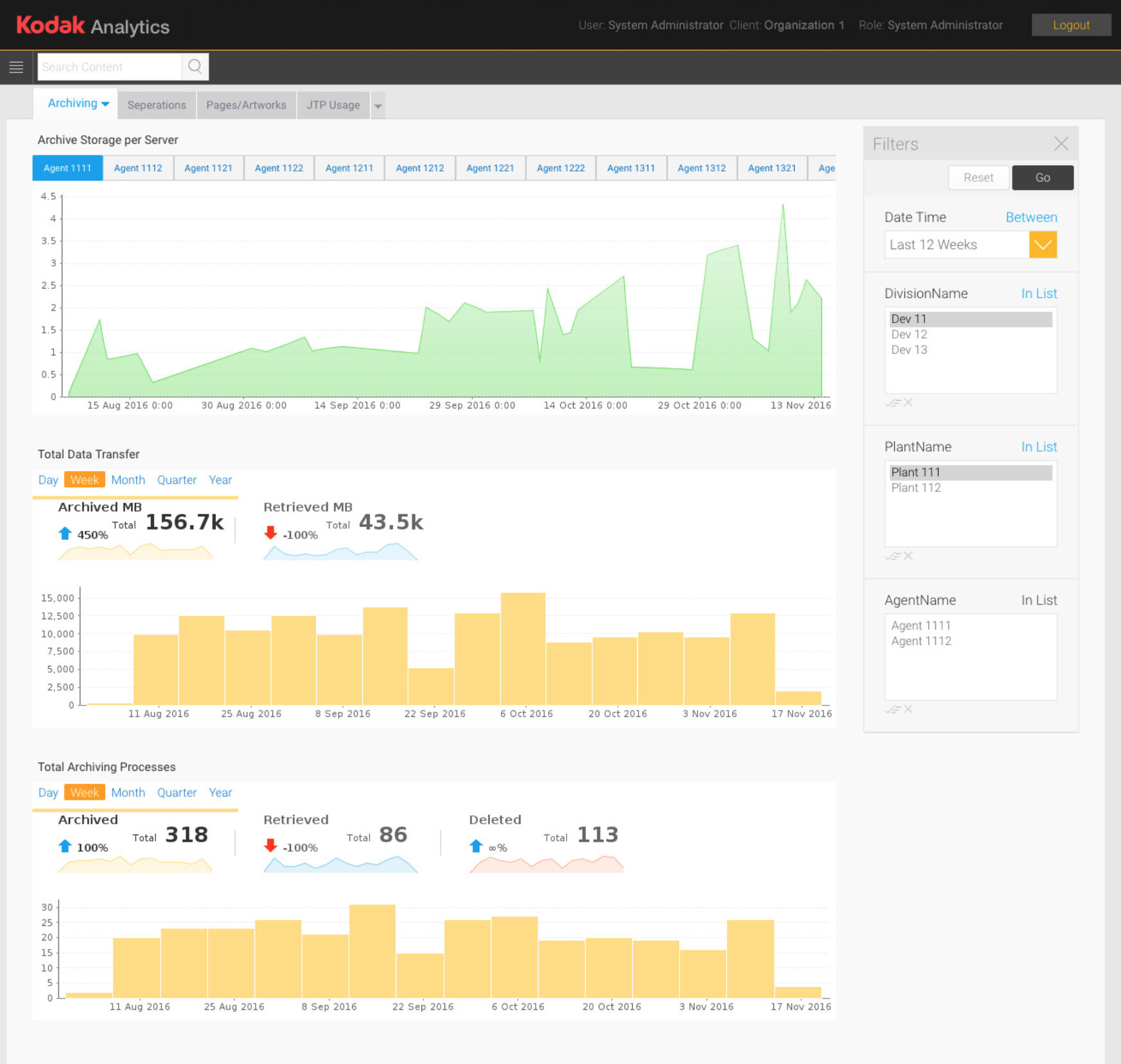 Dashboard do PRINERGY Cloud